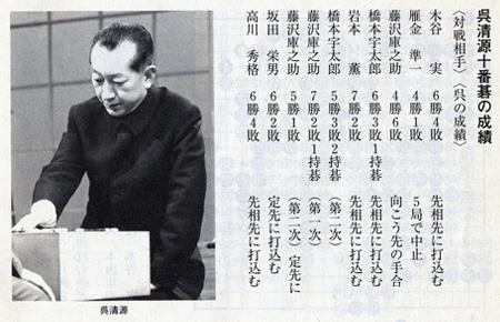 呉清源十番碁の成績